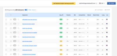 Do keyword research using LongTailPro Tool