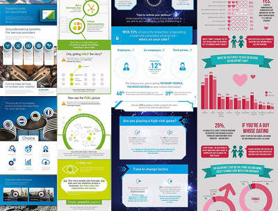 Design a stunning infographic with unlimited amends