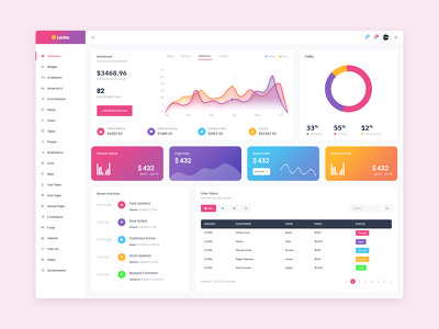 Create admin dashboard design