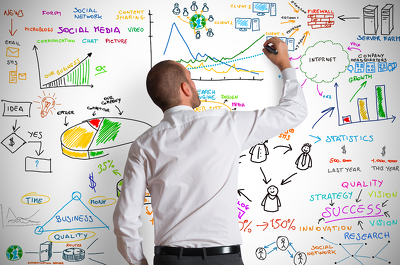prepare a Business Plan with 3-Yr Forecasts & Marketing Plan