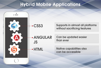 Develop hybrid mobile apps in ionic, and react native