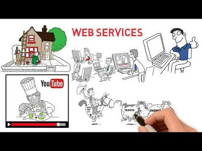 Create professional whiteboard animation video for your business