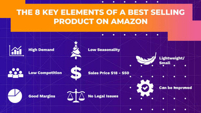 Find you a winning product for your amazon business
