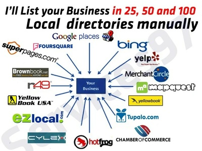 Do 100 Google map citations or Business listing for local SEO