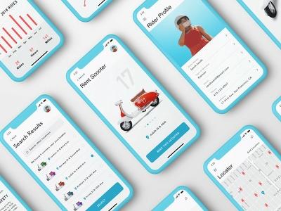Ridesharing App like Rapido/Lime