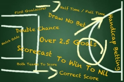 Write you a Sports Betting Article (750 words)