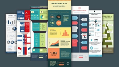 Design Professional Infographic Design with Unlimited Revisions