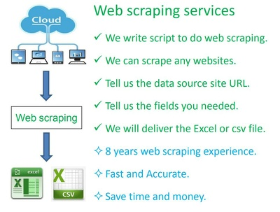 Web scraping service on one website for 60000 rows