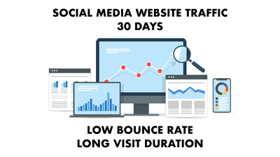 Drive low bounce rate traffic with 3 minutes visit duration