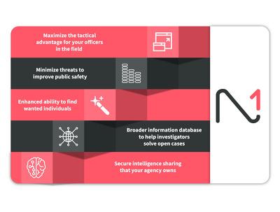 Design creative info-graphic template