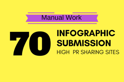 Do infographic or image submission to 70 high PR photo sharing s