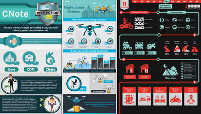 Create an eye catching infographic for you