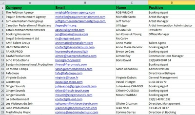 Do 150 b2b lead generation to build email contact list