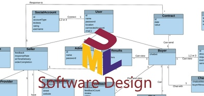 Design UML diagrams for your project