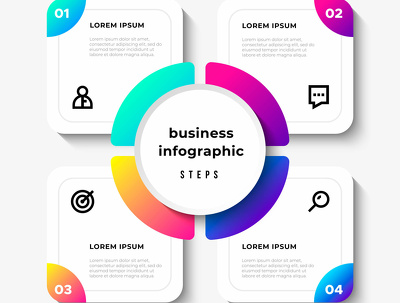 Design a modern infographic with unlimited revisions