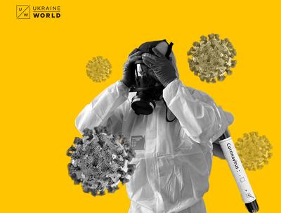 Coronavirus awareness Banner +Branding