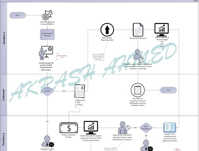Create any type of diagram in Visio