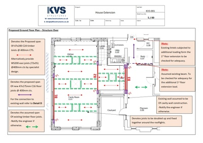 house extension structural calculations
