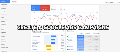 Create a Google Ads Campaign