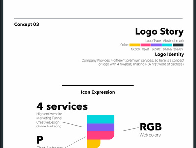 Turn your idea into unique logo along with brand identity