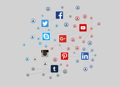Deliver 5000+ SEO Social Signals and increase your site rankings