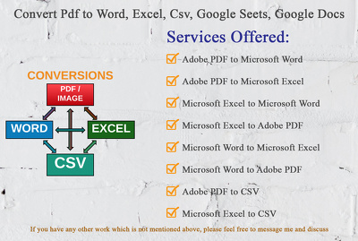 Convert pdf to word, pdf to excel and other formats