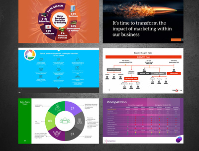 Add the latest animation to your tired powerpoint presentation
