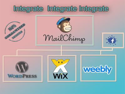 Integrate mailchimp AC with WordPress/Wix/Weebly/FB site