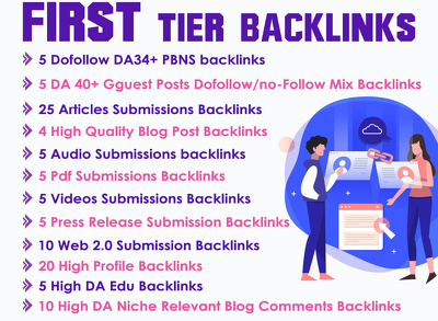 Latest And Manually Done Back-links Package To Improve Your Rank