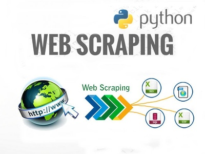Data mining and web scraping from website