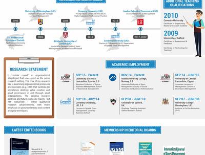 Convert CV into an infographic