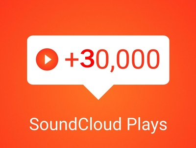 promote your SoundCloud to our Communities | Growth Service