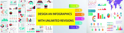 Design an infographics with 3 free revisions