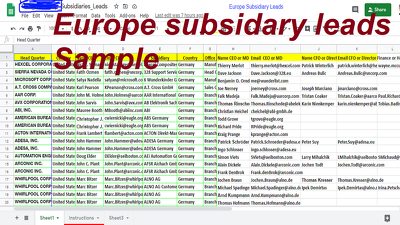 Provide a lists of 2500 European countries Subsidiary Leads