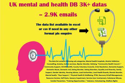 UK Mental Health Services Database 3K+ datas  – 2.9K emails