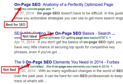 Optimize your wordpress  website with SEO