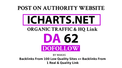 publish Guest Post on Icharts – icharts.net DA 62 Do Follow Link