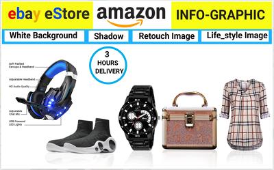 Do amazon product photo editing, listing ,background remove