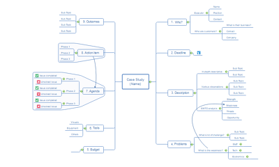 Make a mind map on any topic or chapter flowchat