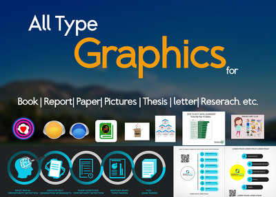 Design a graphics for your book report etc instantly