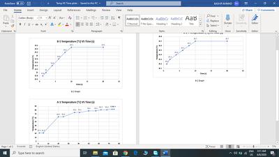 Create Microsoft Excel graphs/Chart