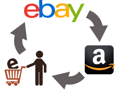 Upload 200 products on Amazon and eBay