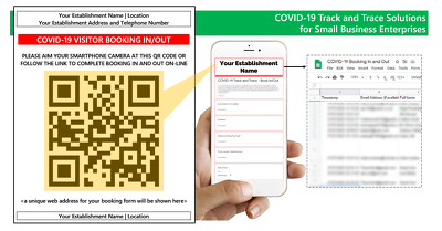 COVID-19 Track & Trace On-Line Solution for your Establishment