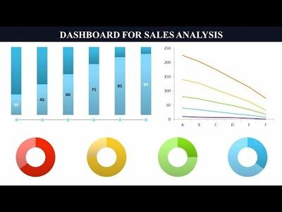 M.s Excel Sales Analysis Dashboard