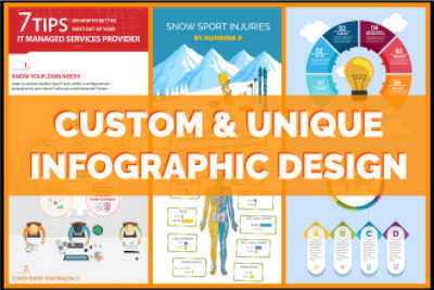 Design infographic in 24 hours with unlimited revisions