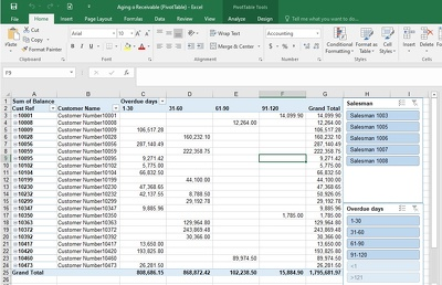 Provide one hour Bookkeeping/accounting service