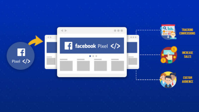 Complete setup of Facebook Pixel with Google tag manager