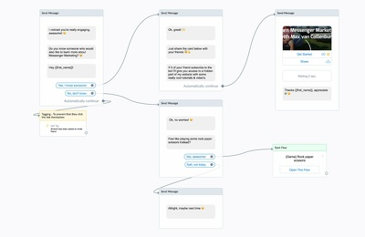Create a facebook messenger chatbot in manychat,chatfuel