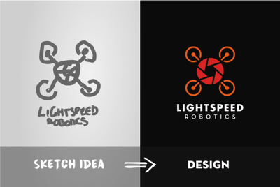 Turn your idea into a beautiful logo + Source files + unlimited