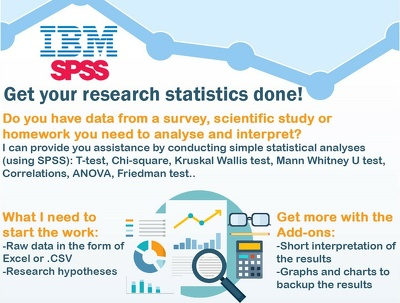 Analyze your data and test research hypothesis using SPSS